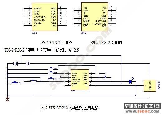 数字式峰值电压检测系统设计(附vhdl程序和protel电路