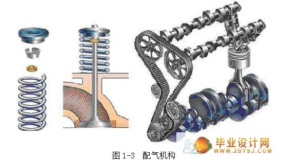 桑塔纳发动机的结构与故障诊断