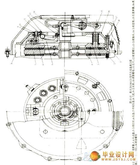 机械毕业设计 >> 正文  在离合器的结构设计方面,从从动盘数的选择,压