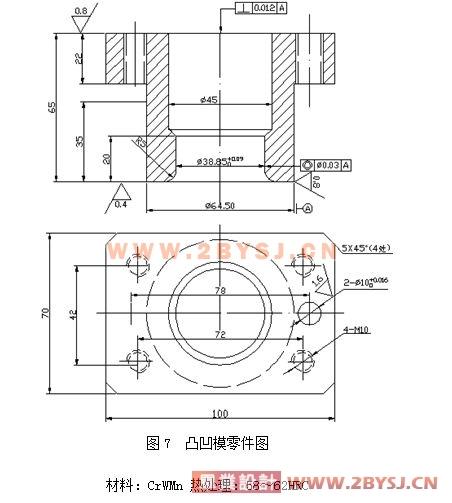玻璃升降器外壳冲压模具设计(附答辩记录)