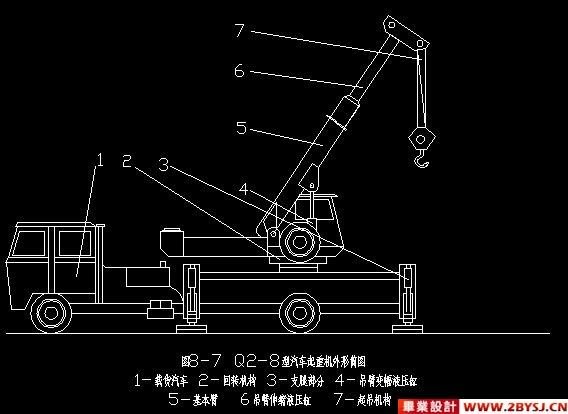 汽车起重机的结构,工作原理及常见的故障分析 汽车专业毕业论文