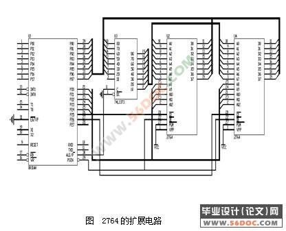 控制系统采用mcs-51系列单片机
