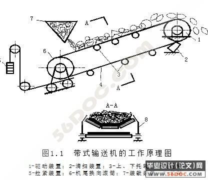 港口设计手绘图纸