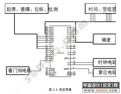 1节89c51单片机硬件结构