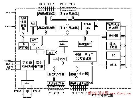 电路 电路图 电子 原理图 480_344